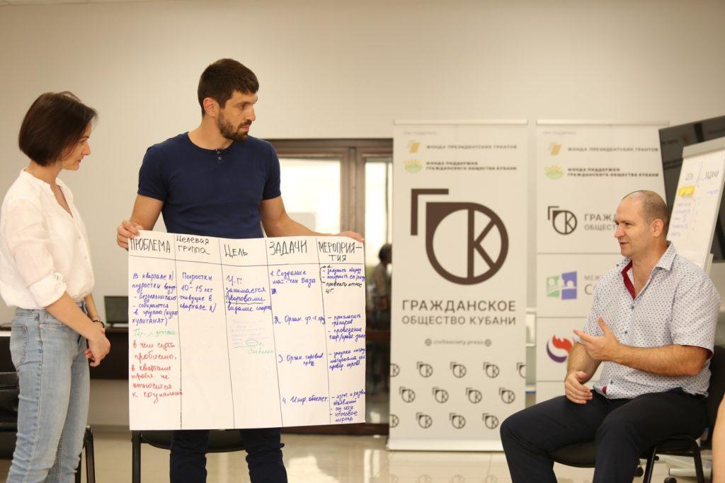 Кубанские НКО совершенствуют навык социального проектирования